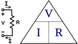 Ohm's Law Triangle Diagram
