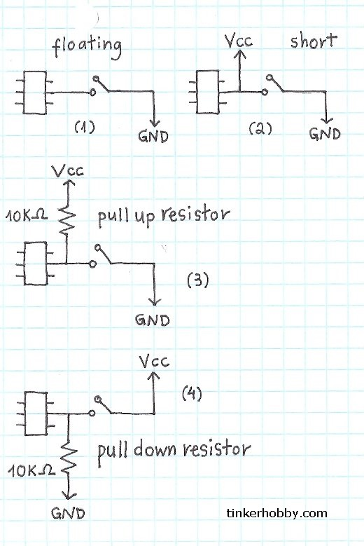 diagram showing pull up resistor